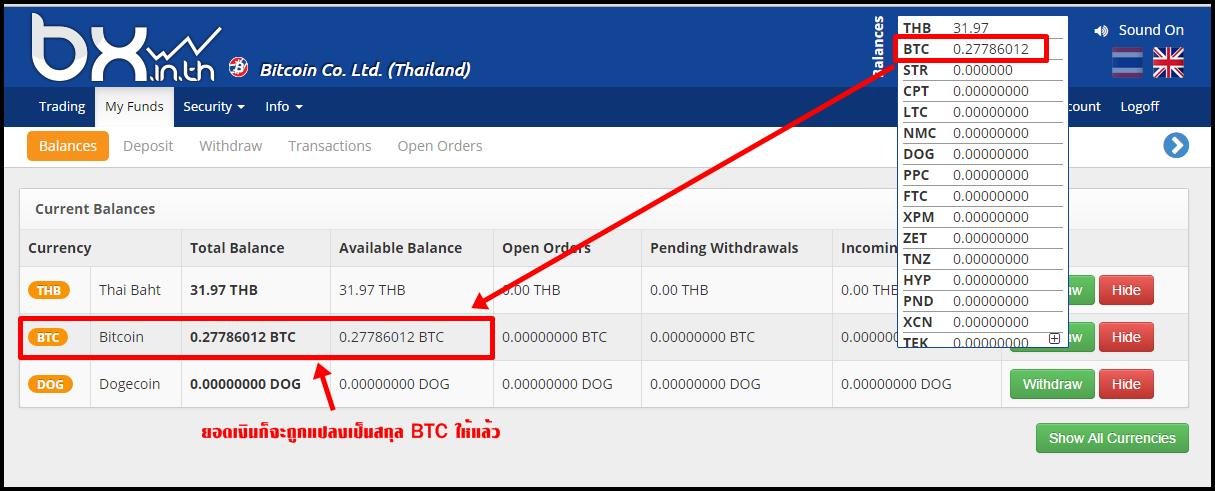 următoarele plăți valute btc cum funcționează piața btc